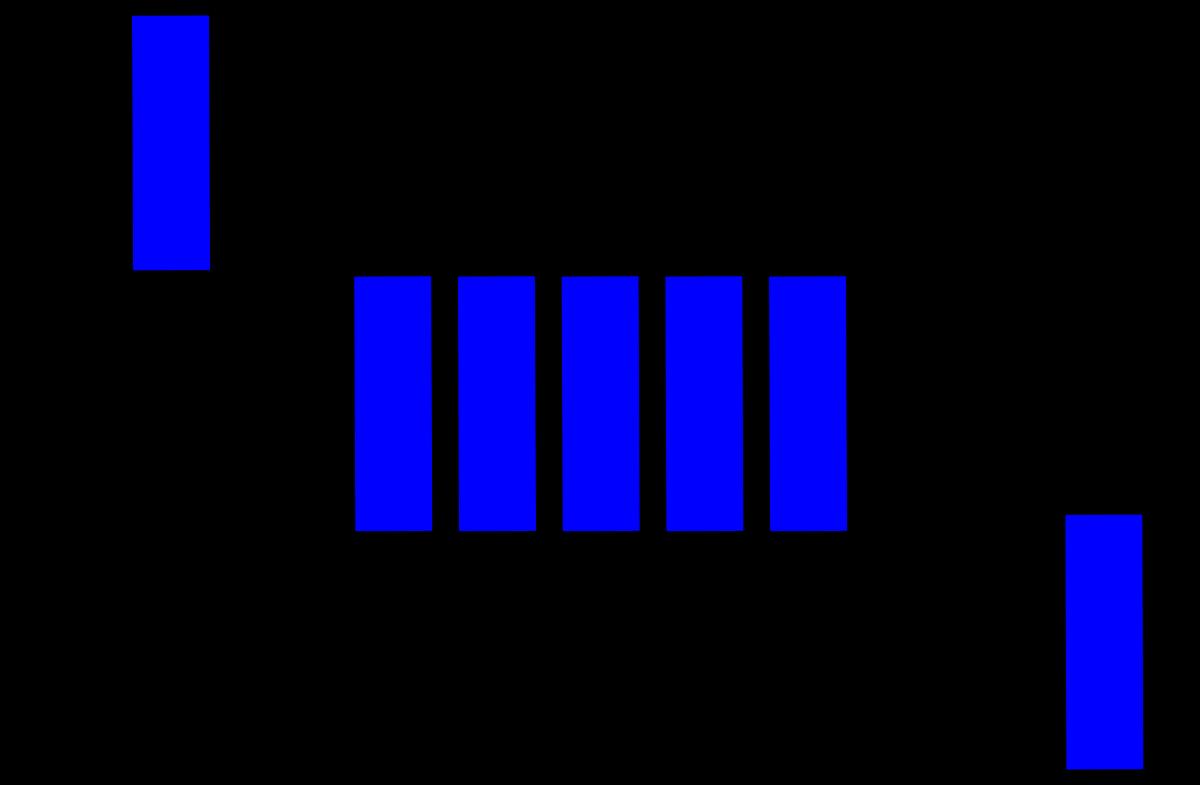 Queue in data Structures